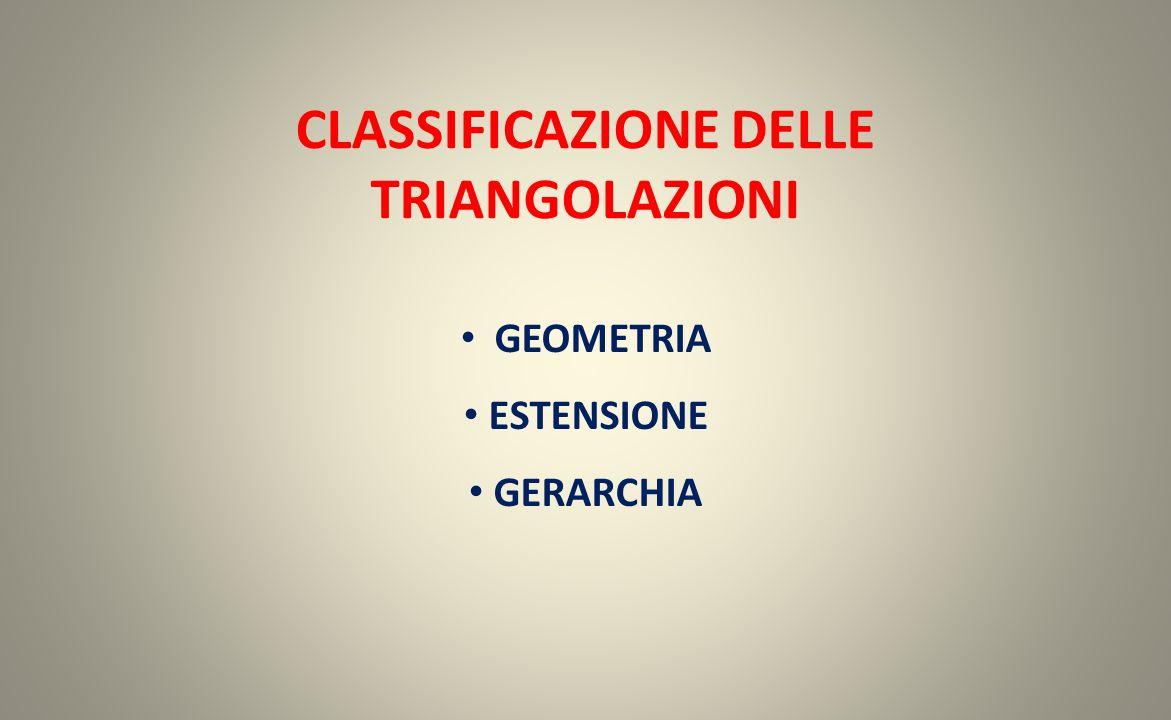 CLASSIFICAZIONE DELLE TRIANGOLAZIONI GEOMETRIA ESTENSIONE GERARCHIA