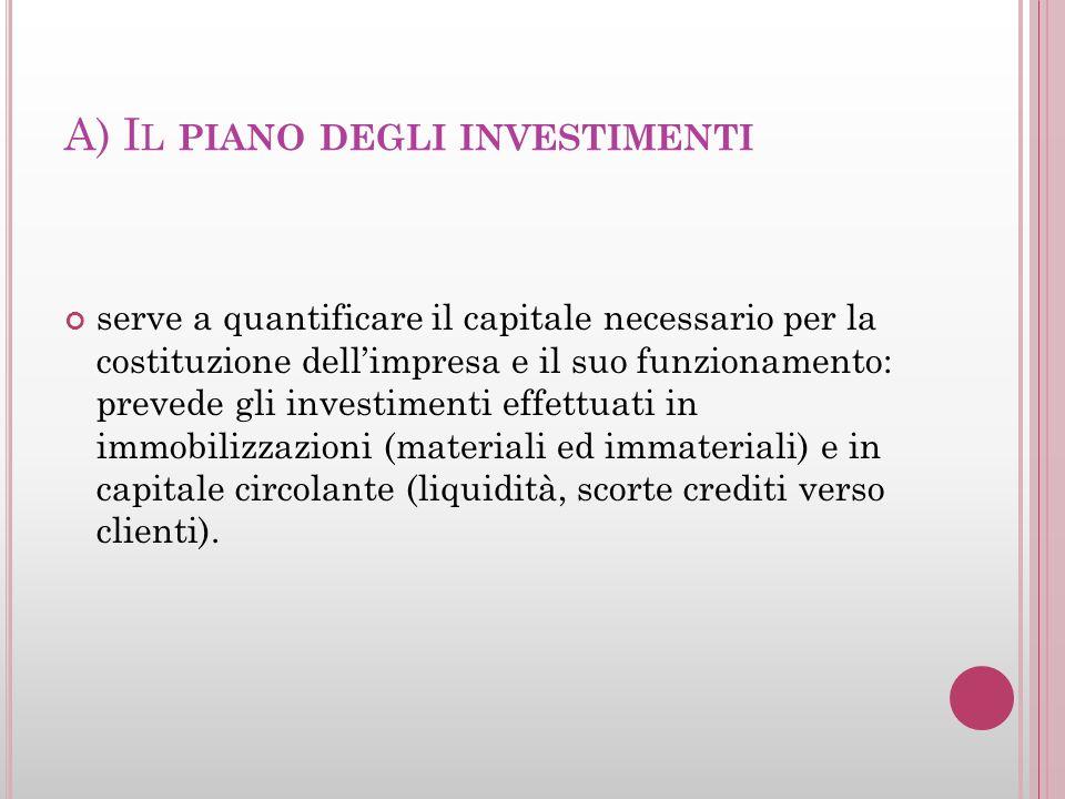 A) I L PIANO DEGLI INVESTIMENTI serve a quantificare il capitale necessario per la costituzione dellimpresa e il suo funzionamento: prevede gli invest