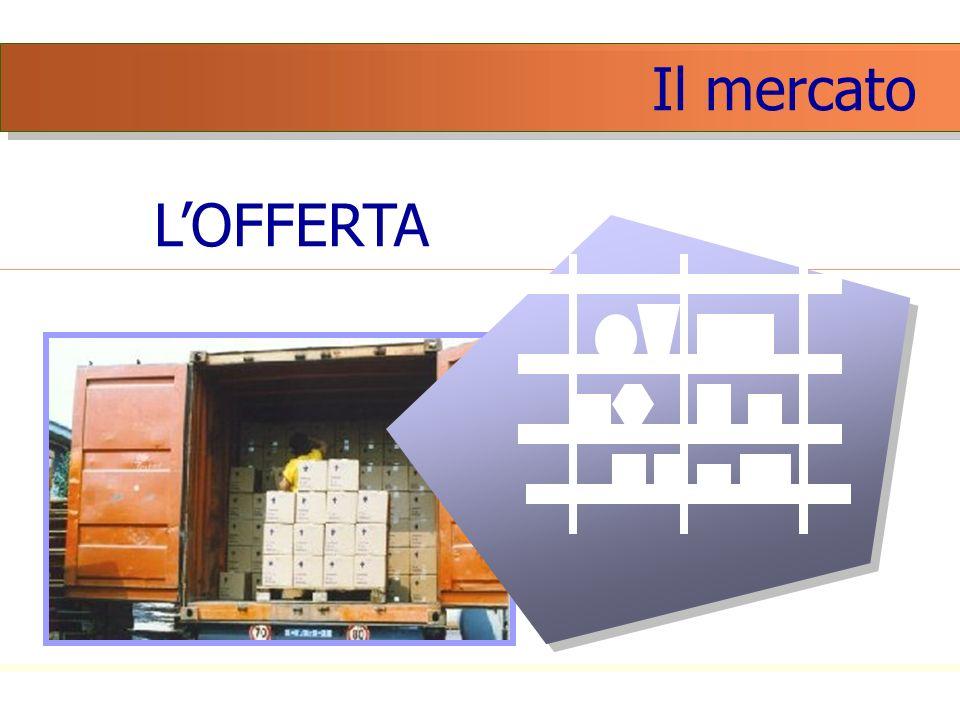 Il mercato LOFFERTA