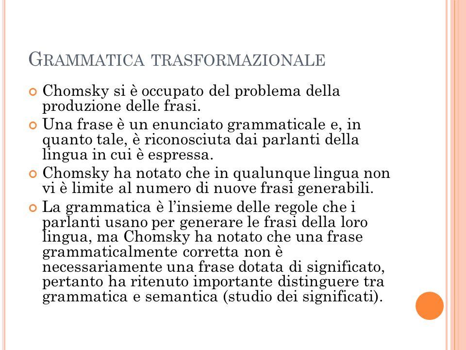 G RAMMATICA A STATI FINITI Una grammatica deve essere in grado di generare tutte le frasi possibili in una lingua, mentre una grammatica a stati finiti non può; essa è troppo semplice per rendere conto della complessità di una lingua naturale.