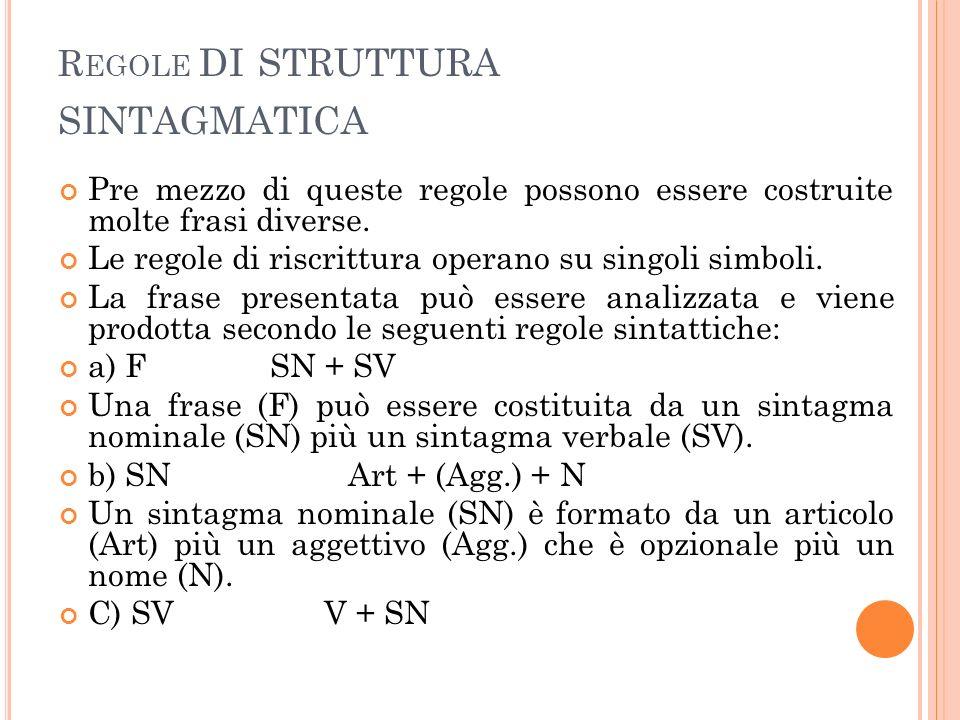R EGOLE DI STRUTTURA SINTAGMATICA Pre mezzo di queste regole possono essere costruite molte frasi diverse.
