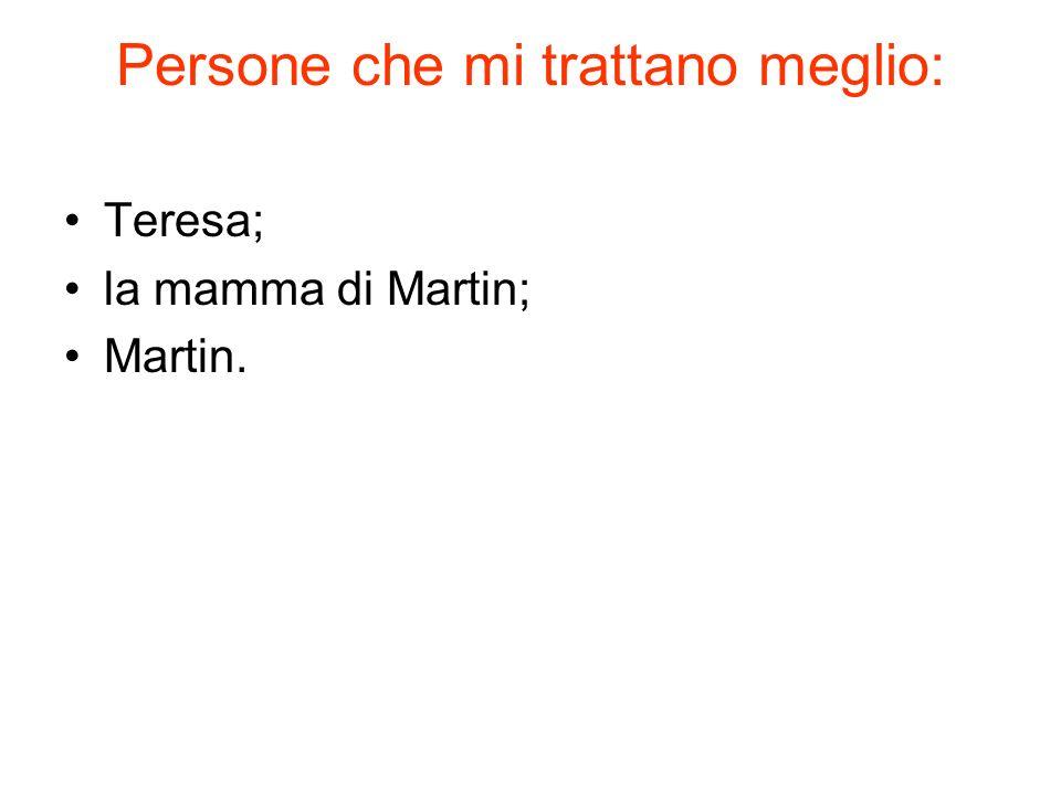 Persone che mi trattano meglio: Teresa; la mamma di Martin; Martin.
