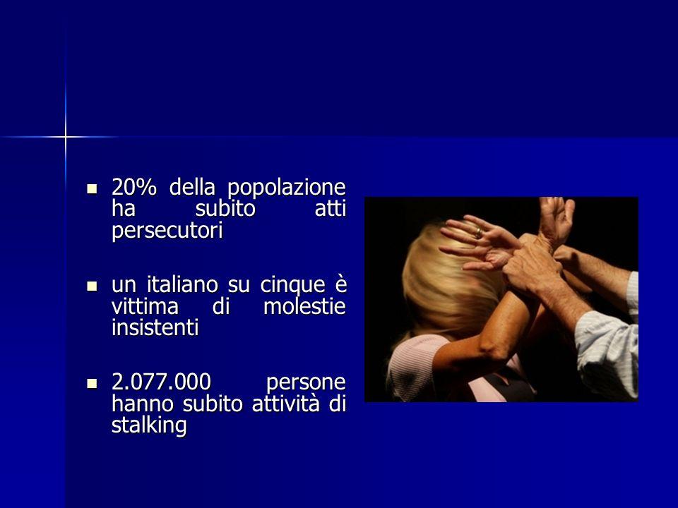20% della popolazione ha subito atti persecutori 20% della popolazione ha subito atti persecutori un italiano su cinque è vittima di molestie insistenti un italiano su cinque è vittima di molestie insistenti 2.077.000 persone hanno subito attività di stalking 2.077.000 persone hanno subito attività di stalking