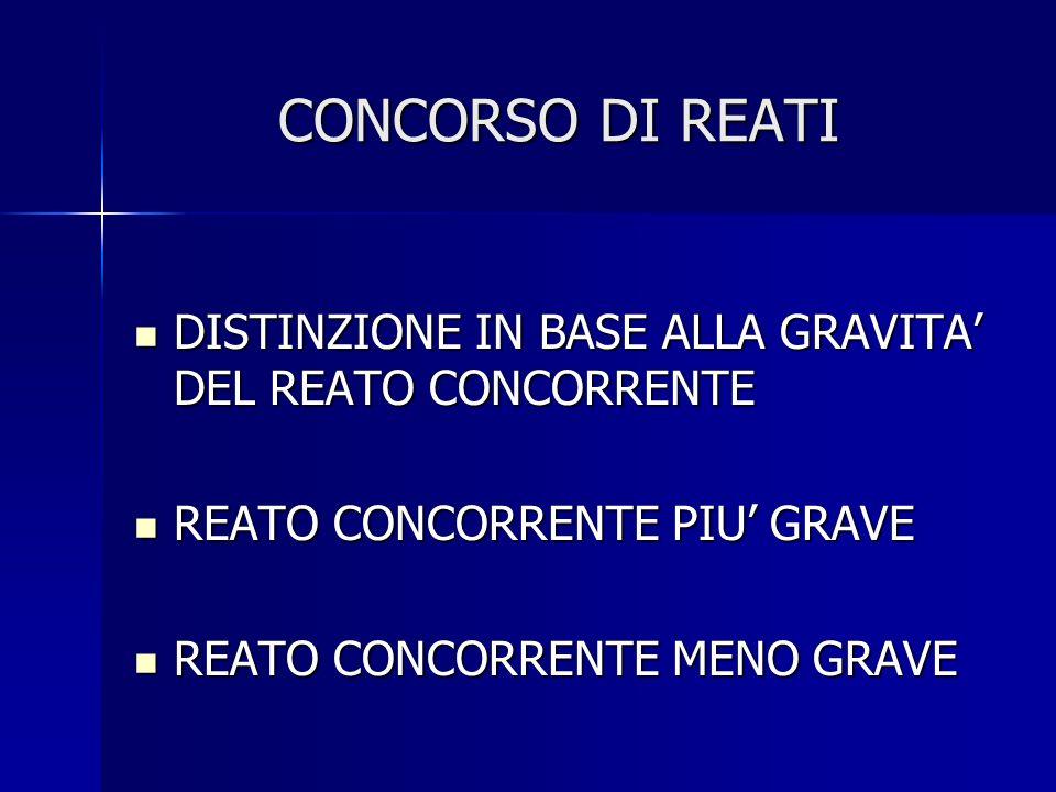 CONCORSO DI REATI DISTINZIONE IN BASE ALLA GRAVITA DEL REATO CONCORRENTE DISTINZIONE IN BASE ALLA GRAVITA DEL REATO CONCORRENTE REATO CONCORRENTE PIU GRAVE REATO CONCORRENTE PIU GRAVE REATO CONCORRENTE MENO GRAVE REATO CONCORRENTE MENO GRAVE