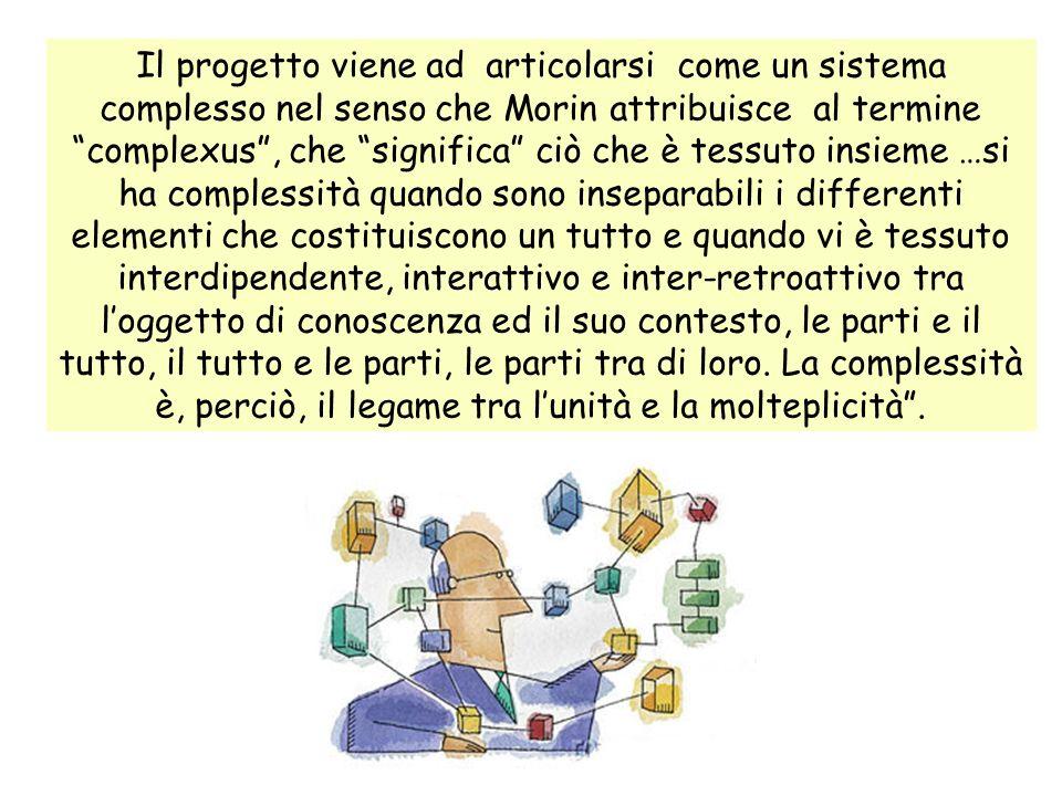 Il progetto viene ad articolarsi come un sistema complesso nel senso che Morin attribuisce al termine complexus, che significa ciò che è tessuto insie