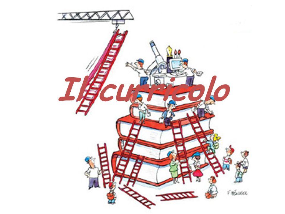 insieme di proposte formative dotate di senso unitario e finalizzate allacquisizione di competenze Che cosa intendiamo per curricolo?
