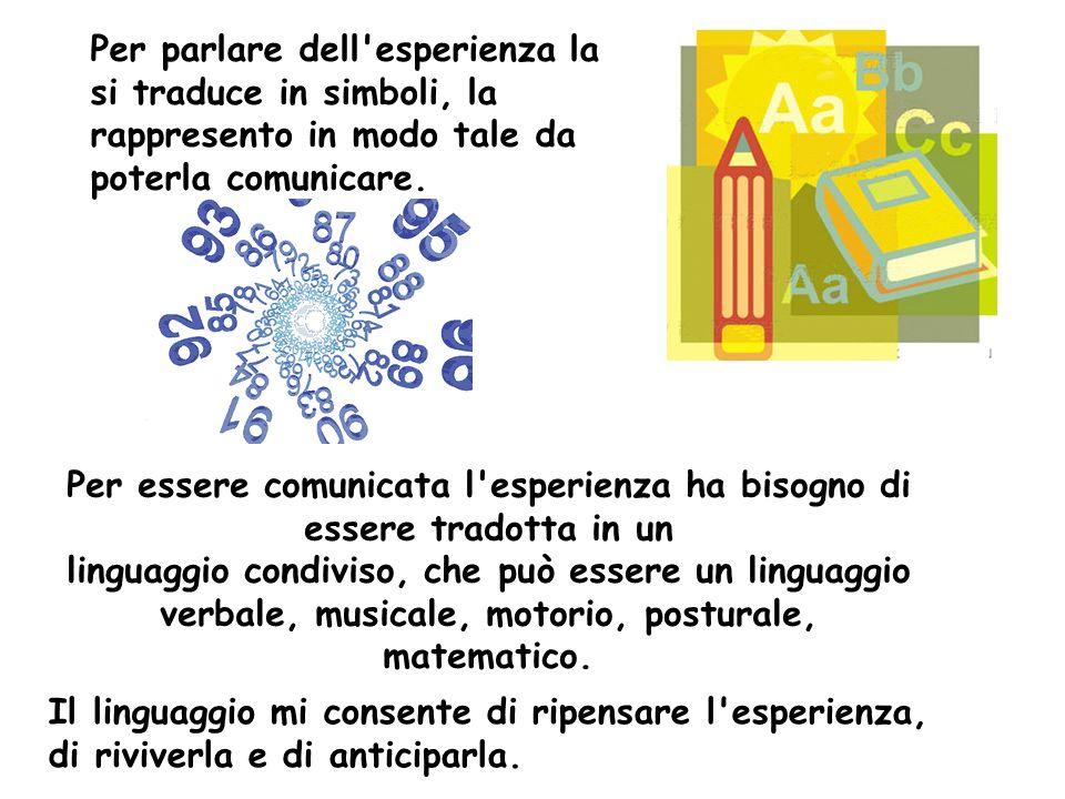 Per essere comunicata l'esperienza ha bisogno di essere tradotta in un linguaggio condiviso, che può essere un linguaggio verbale, musicale, motorio,