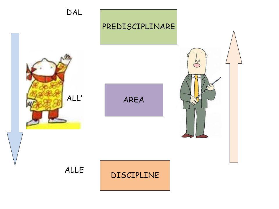 PREDISCIPLINARE AREA DISCIPLINE DAL ALL ALLE