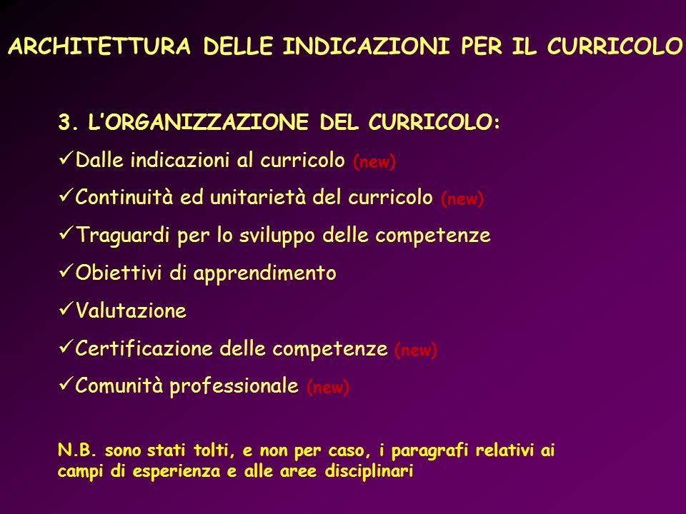 3. LORGANIZZAZIONE DEL CURRICOLO: Dalle indicazioni al curricolo (new) Continuità ed unitarietà del curricolo (new) Traguardi per lo sviluppo delle co
