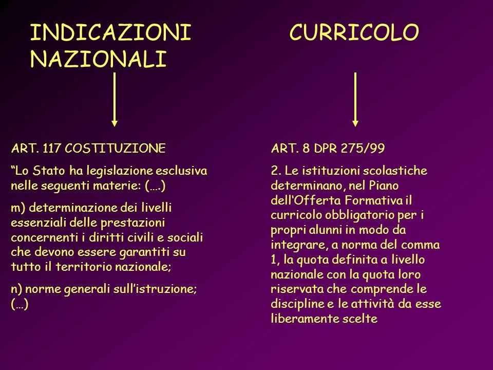 1.Dalle indicazioni al curricolo.