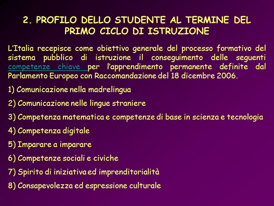 LItalia recepisce come obiettivo generale del processo formativo del sistema pubblico di istruzione il conseguimento delle seguenti competenze chiave