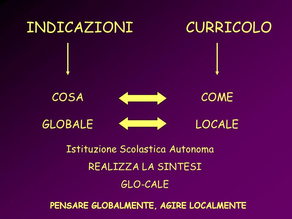 COSACOME GLOBALELOCALE Istituzione Scolastica Autonoma REALIZZA LA SINTESI GLO-CALE INDICAZIONI CURRICOLO PENSARE GLOBALMENTE, AGIRE LOCALMENTE