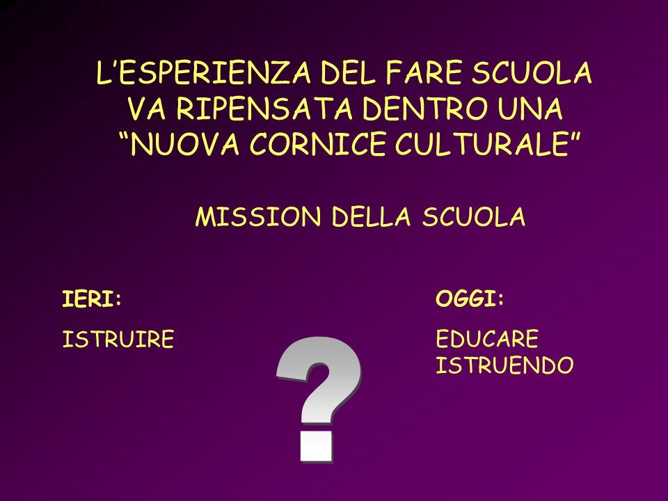 DAA ASSOLUTISMO IDEOLOGICO (PLATONE, ARISOTELE, GALILEO, CARTESIO, KANT, HEGEL, GENTILE) RELATIVISMO CULTURALE (CIRCOLO DI VIENNA, POPPER, EINSTEIN, MORIN) UNICITA CULTURALEUNITARIETA CULTURALE - PLURALISMO IDENTITA - ESCLUSIONE IDENTITA – DIVERSITA – INTEGRAZIONE (delle persone ma anche delle culture) DA UN PUNTO DI VISTA FILOSOFICO- CULTURALE