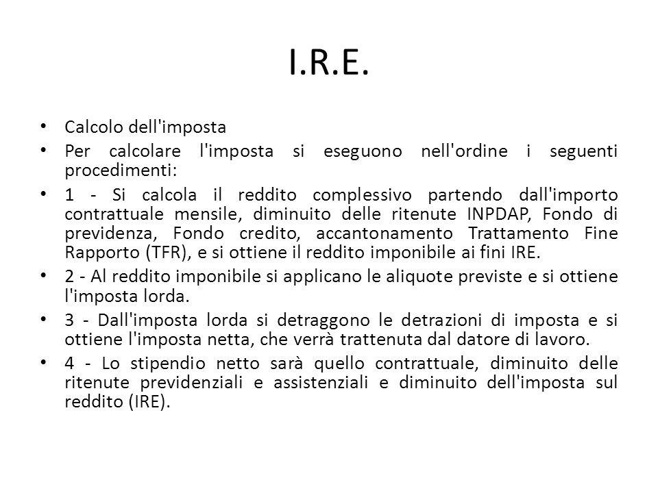 I.R.E. Calcolo dell'imposta Per calcolare l'imposta si eseguono nell'ordine i seguenti procedimenti: 1 - Si calcola il reddito complessivo partendo da