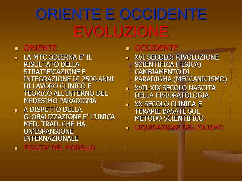ORIENTE E OCCIDENTE EVOLUZIONE ORIENTE ORIENTE LA MTC ODIERNA E IL RISULTATO DELLA STRATIFICAZIONE E INTEGRAZIONE DI 2500 ANNI DI LAVORO CLINICO E TEO