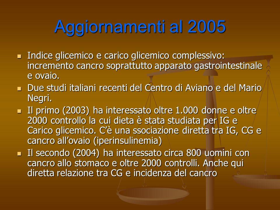 Aggiornamenti al 2005 Indice glicemico e carico glicemico complessivo: incremento cancro soprattutto apparato gastrointestinale e ovaio. Indice glicem