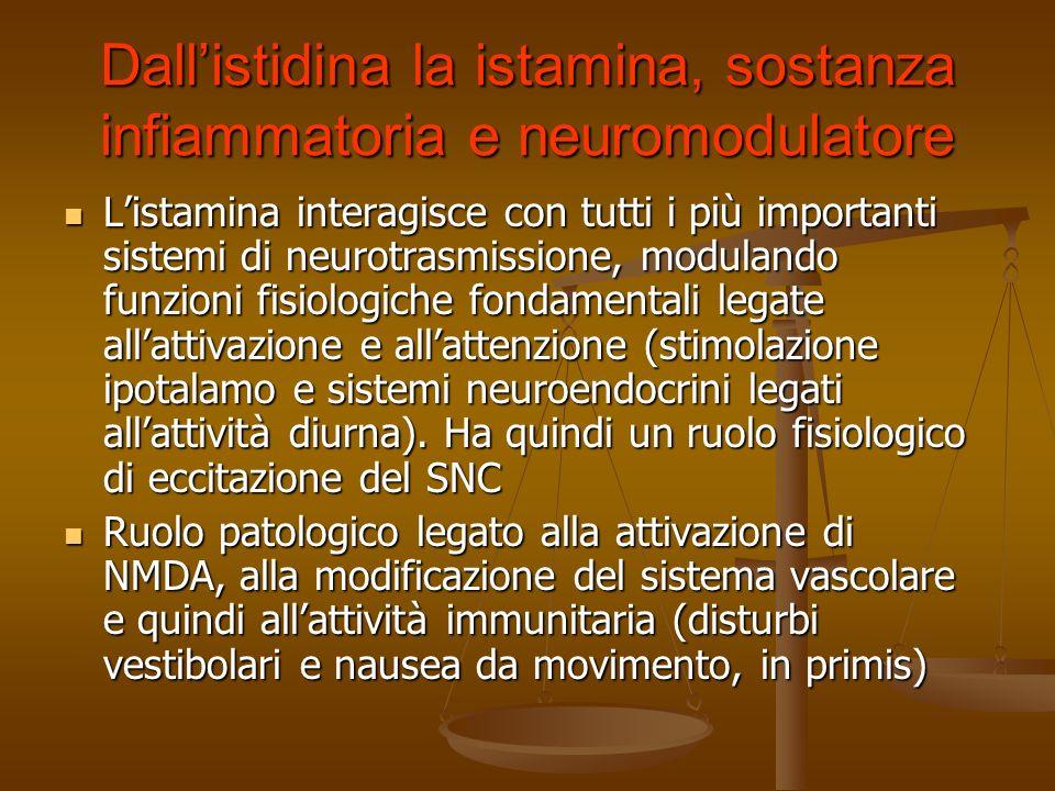 Dallistidina la istamina, sostanza infiammatoria e neuromodulatore Listamina interagisce con tutti i più importanti sistemi di neurotrasmissione, modu