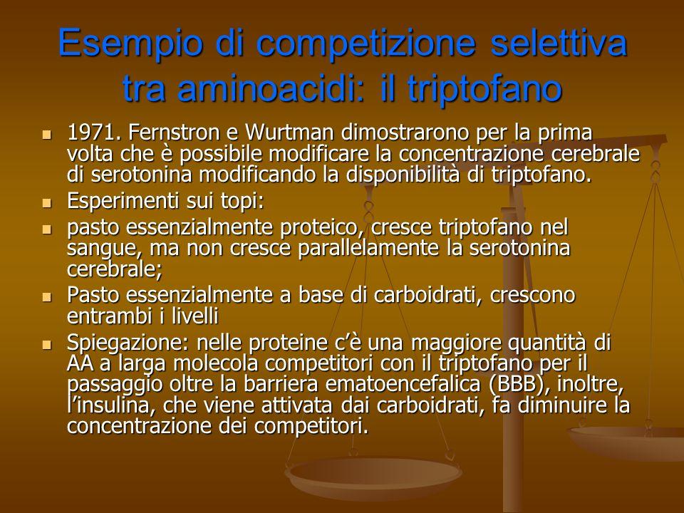 Esempio di competizione selettiva tra aminoacidi: il triptofano 1971. Fernstron e Wurtman dimostrarono per la prima volta che è possibile modificare l