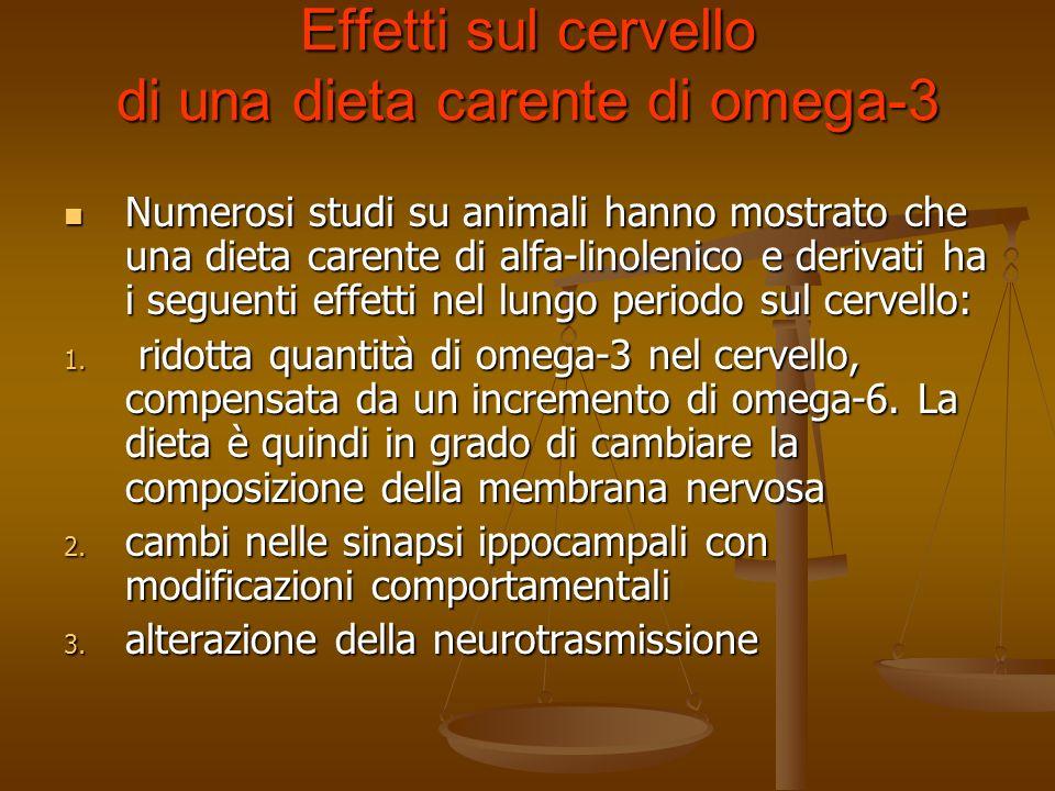 Effetti sul cervello di una dieta carente di omega-3 Numerosi studi su animali hanno mostrato che una dieta carente di alfa-linolenico e derivati ha i