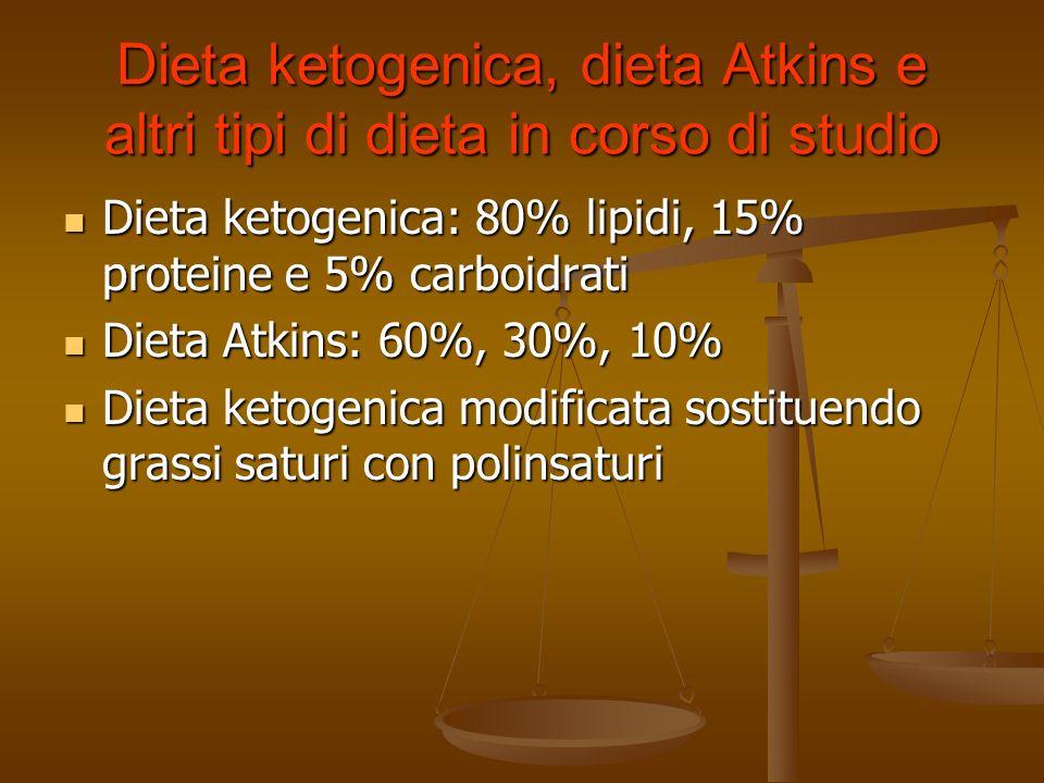 Dieta ketogenica, dieta Atkins e altri tipi di dieta in corso di studio Dieta ketogenica: 80% lipidi, 15% proteine e 5% carboidrati Dieta ketogenica: