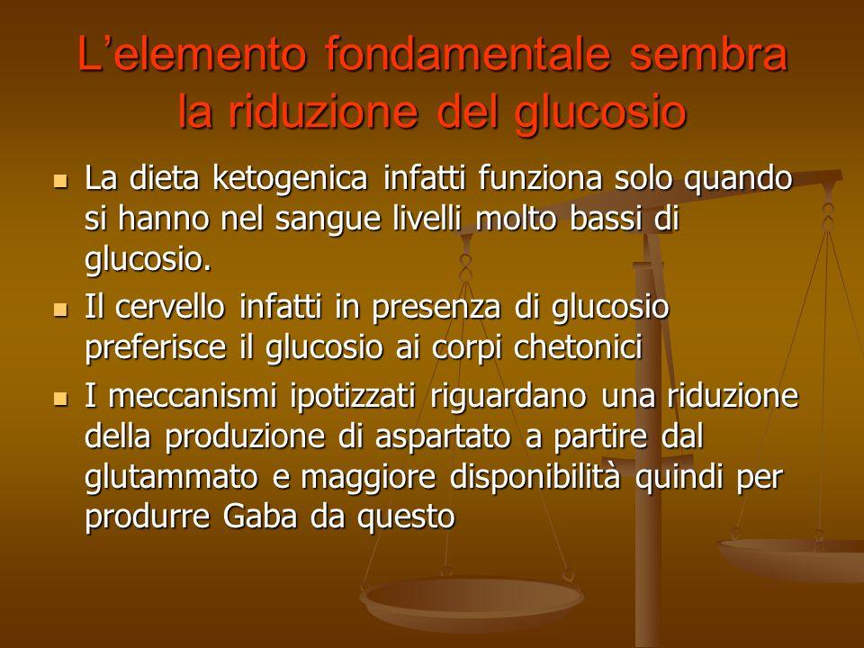 Lelemento fondamentale sembra la riduzione del glucosio La dieta ketogenica infatti funziona solo quando si hanno nel sangue livelli molto bassi di gl