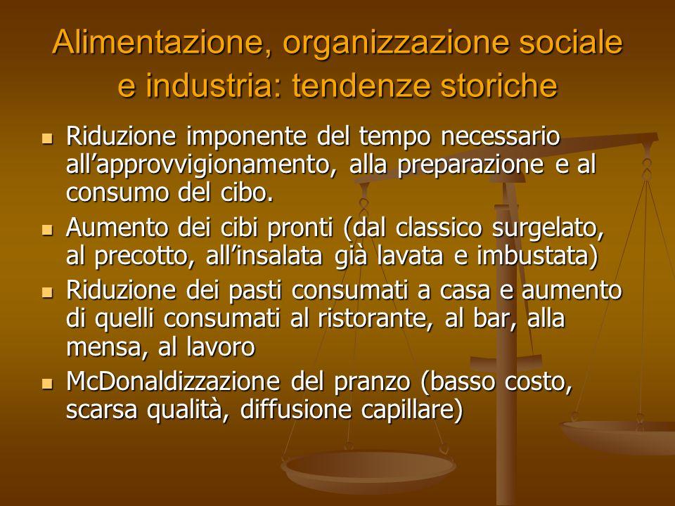 Alimentazione, organizzazione sociale e industria: tendenze storiche Riduzione imponente del tempo necessario allapprovvigionamento, alla preparazione