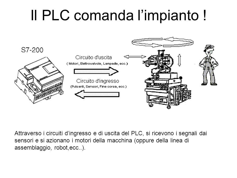 Il PLC comanda limpianto ! Attraverso i circuiti dingresso e di uscita del PLC, si ricevono i segnali dai sensori e si azionano i motori della macchin