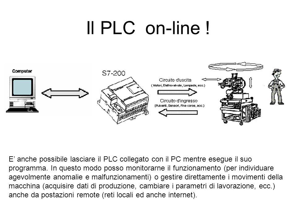 Il PLC on-line ! E anche possibile lasciare il PLC collegato con il PC mentre esegue il suo programma. In questo modo posso monitorarne il funzionamen