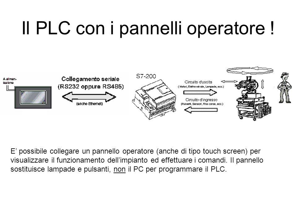 Il PLC in rete .