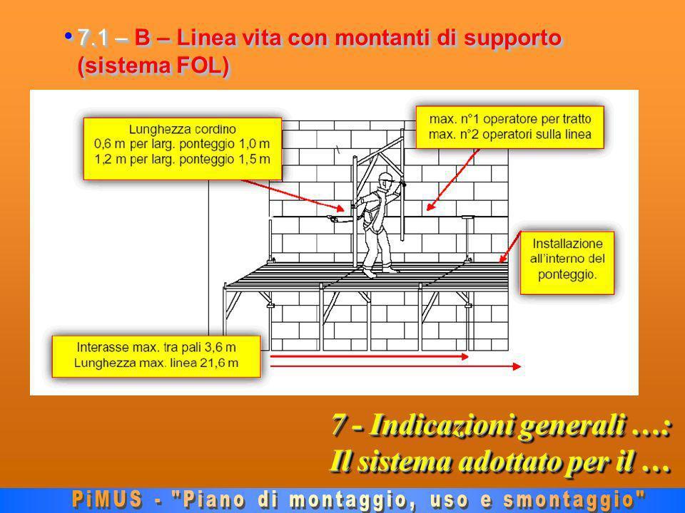 7 - Indicazioni generali …: Il sistema adottato per il … 7.1 – B – Linea vita con montanti di supporto (sistema FOL) 7.1 – B – Linea vita con montanti di supporto (sistema FOL)