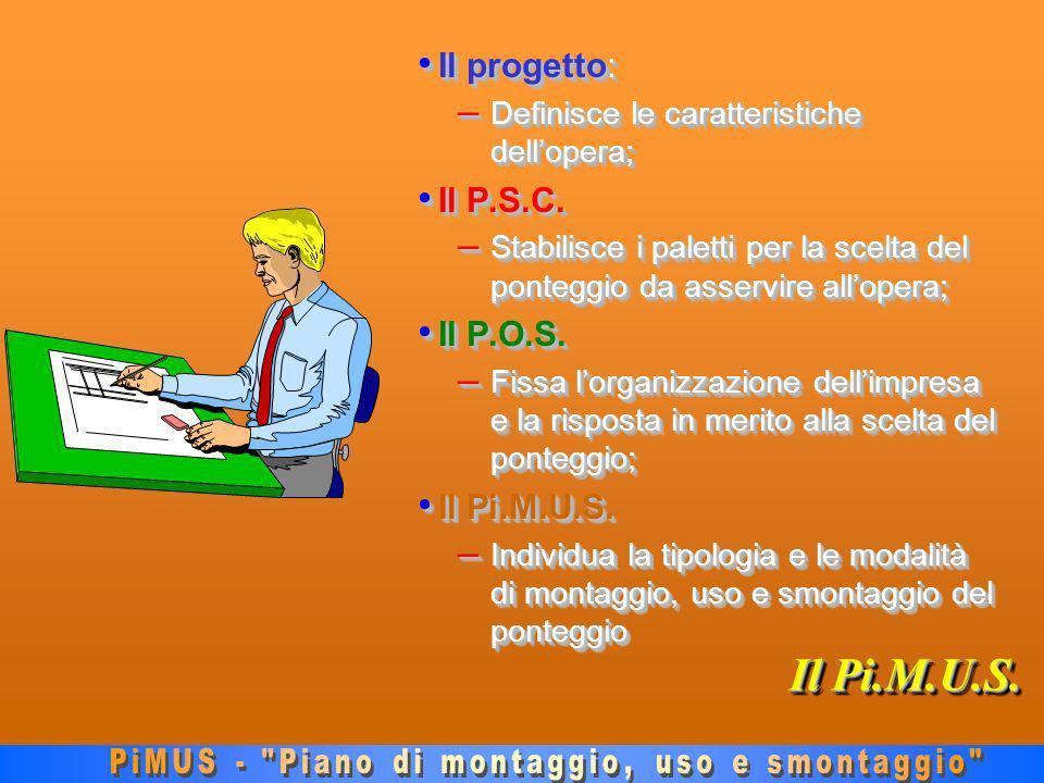 Il Pi.M.U.S. Il progetto: Il progetto: – Definisce le caratteristiche dellopera; Il P.S.C.