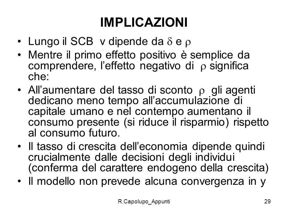 R.Capolupo_Appunti29 IMPLICAZIONI Lungo il SCB v dipende da e Mentre il primo effetto positivo è semplice da comprendere, leffetto negativo di signifi