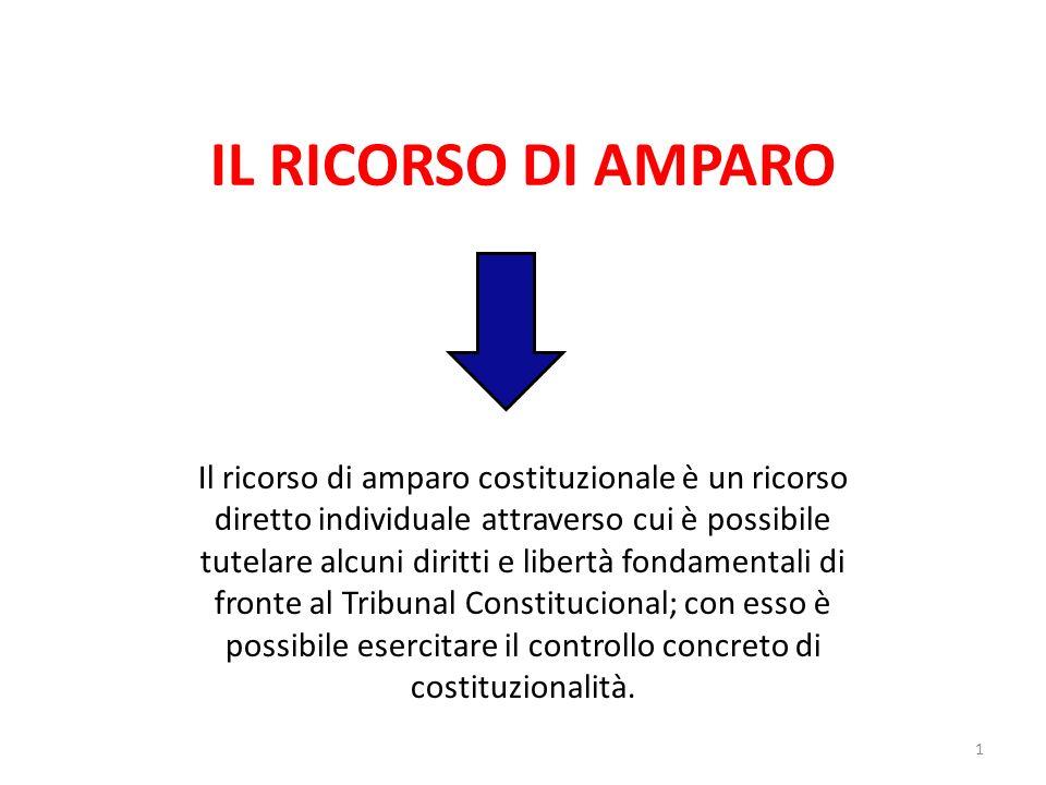 Fonti Il ricorso di amparo è espressamente previsto dalla Costituzione (CE) del 1978 ART 161 Tra le competenze del TC figura il ricorso di amparo, con un rinvio allART 53, 2° C, oltre che ai casi e alle forme stabilite dalla legge.