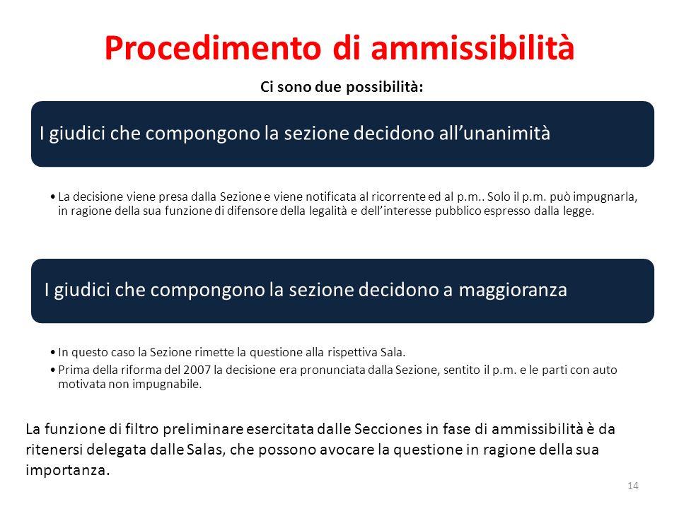 Procedimento di ammissibilità 14 I giudici che compongono la sezione decidono allunanimità La decisione viene presa dalla Sezione e viene notificata a