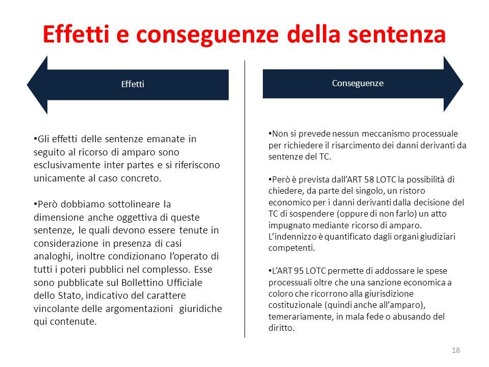 Effetti e conseguenze della sentenza 18 Effetti Conseguenze Gli effetti delle sentenze emanate in seguito al ricorso di amparo sono esclusivamente int
