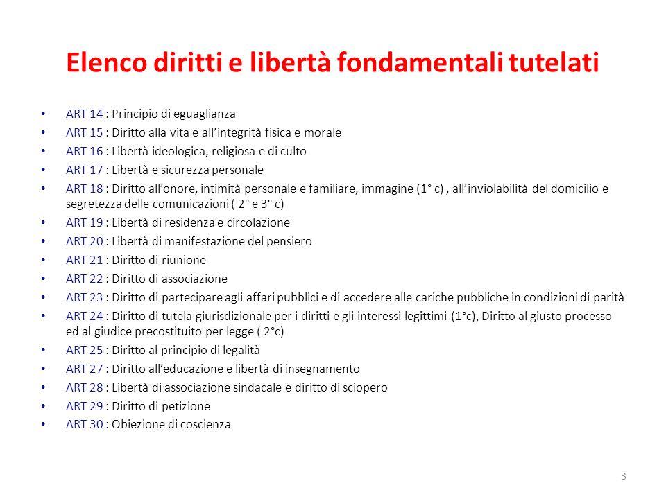Elenco diritti e libertà fondamentali tutelati ART 14 : Principio di eguaglianza ART 15 : Diritto alla vita e allintegrità fisica e morale ART 16 : Li