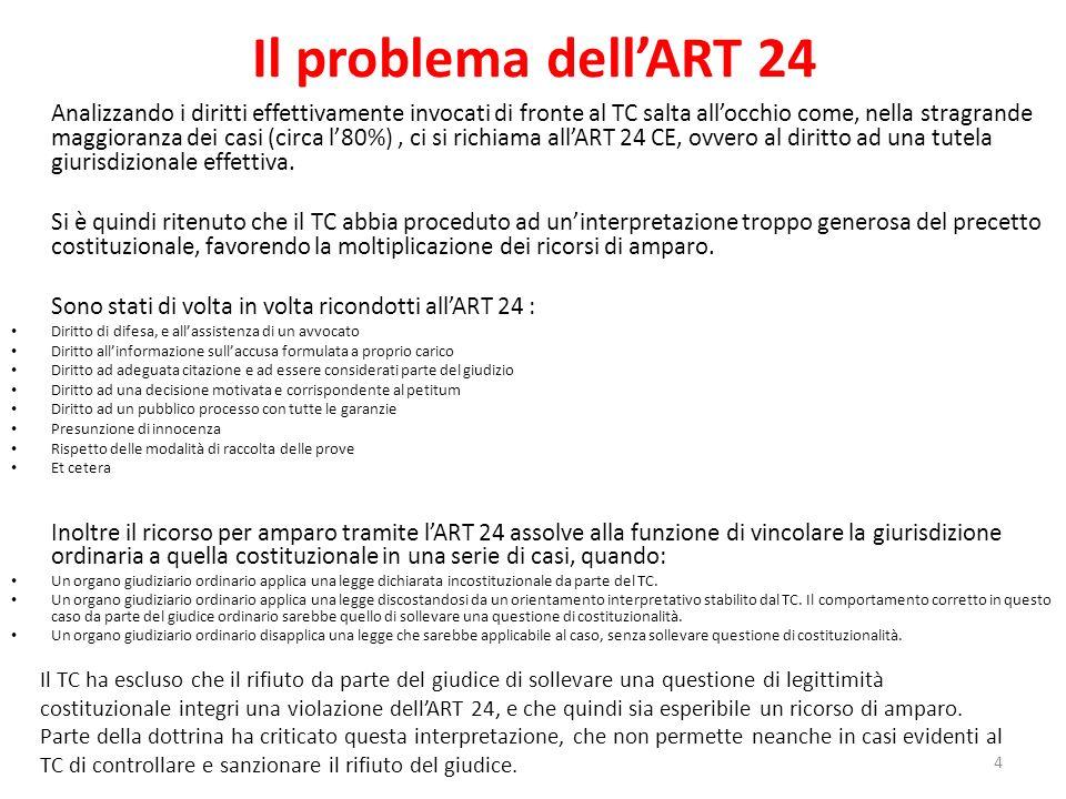 Il problema dellART 24 Analizzando i diritti effettivamente invocati di fronte al TC salta allocchio come, nella stragrande maggioranza dei casi (circ