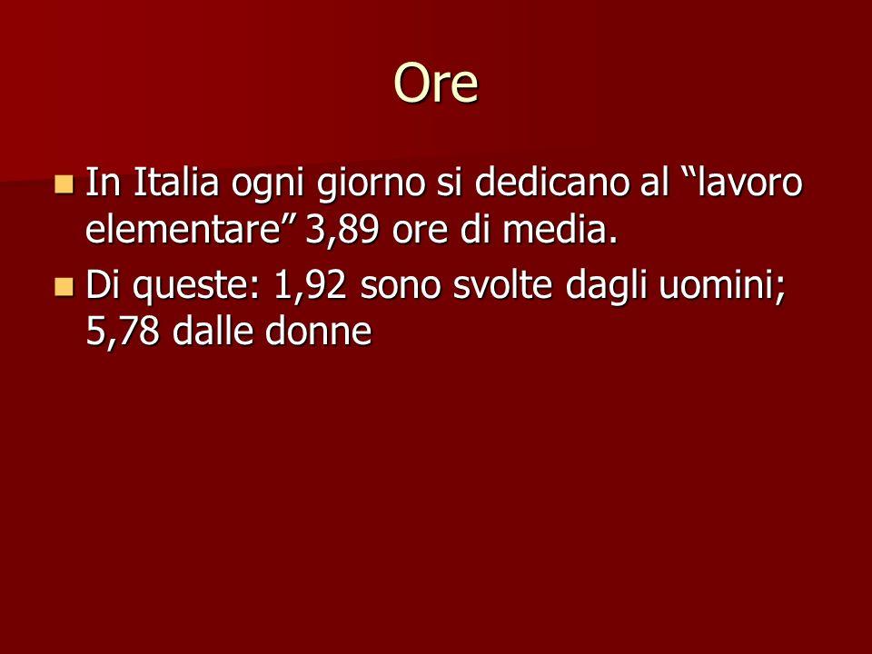 Ore In Italia ogni giorno si dedicano al lavoro elementare 3,89 ore di media.