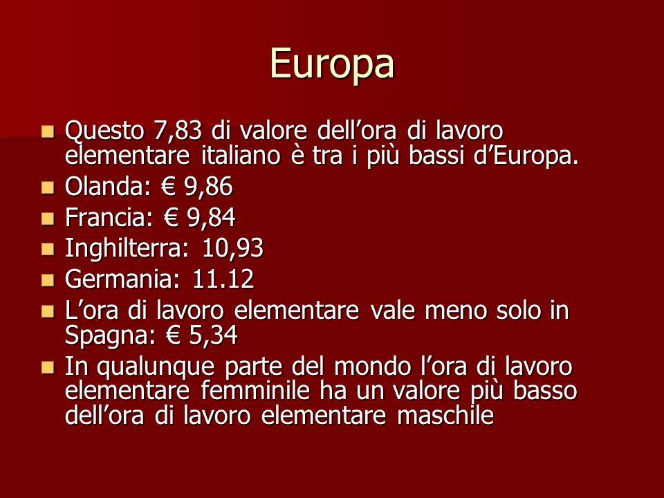 Europa Questo 7,83 di valore dellora di lavoro elementare italiano è tra i più bassi dEuropa.
