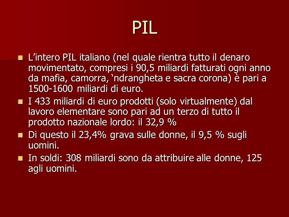 PIL Lintero PIL italiano (nel quale rientra tutto il denaro movimentato, compresi i 90,5 miliardi fatturati ogni anno da mafia, camorra, ndrangheta e sacra corona) è pari a 1500-1600 miliardi di euro.