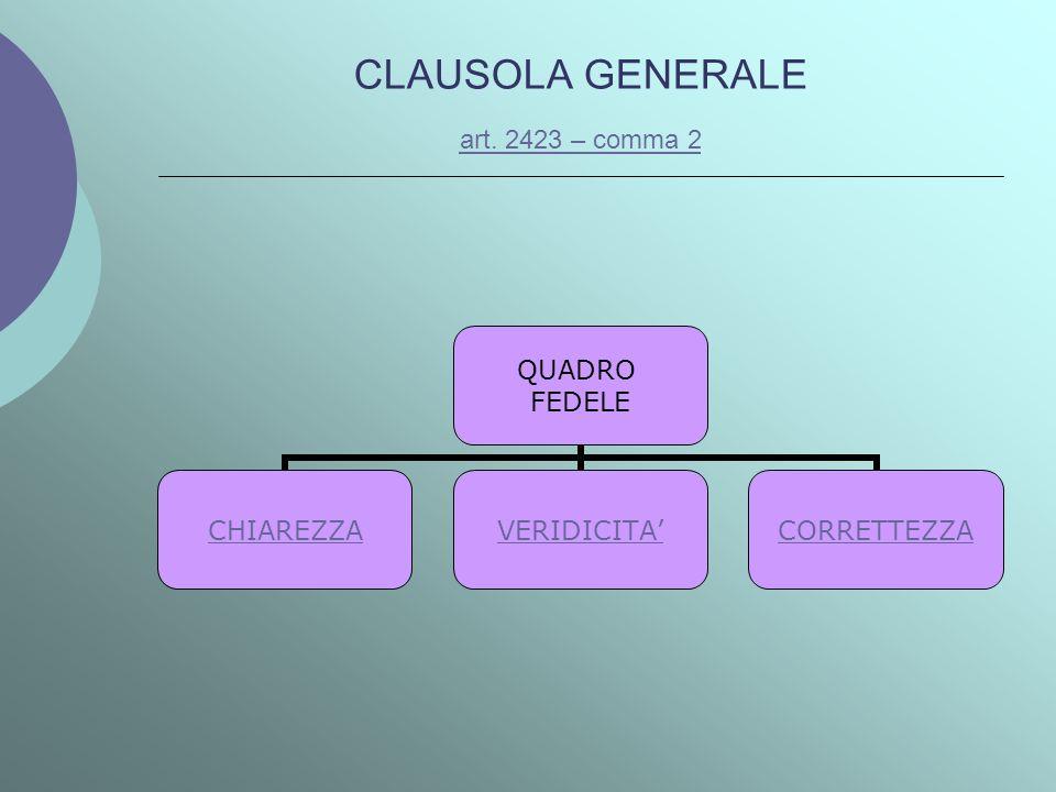 CLAUSOLA GENERALE art. 2423 – comma 2 art. 2423 – comma 2 QUADRO FEDELE CHIAREZZAVERIDICITACORRETTEZZA
