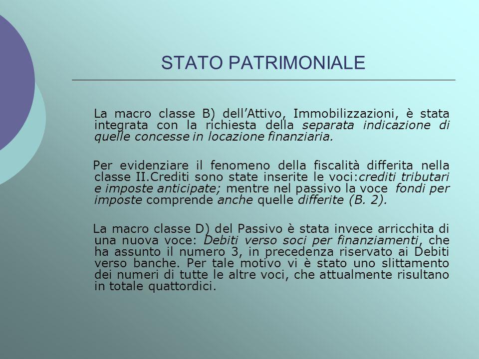 STATO PATRIMONIALE La macro classe B) dellAttivo, Immobilizzazioni, è stata integrata con la richiesta della separata indicazione di quelle concesse i
