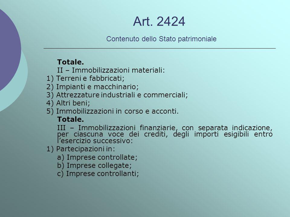 Art. 2424 Contenuto dello Stato patrimoniale Totale. II – Immobilizzazioni materiali: 1) Terreni e fabbricati; 2) Impianti e macchinario; 3) Attrezzat