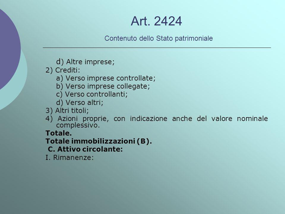 Art. 2424 Contenuto dello Stato patrimoniale d ) Altre imprese; 2) Crediti: a) Verso imprese controllate; b) Verso imprese collegate; c) Verso control