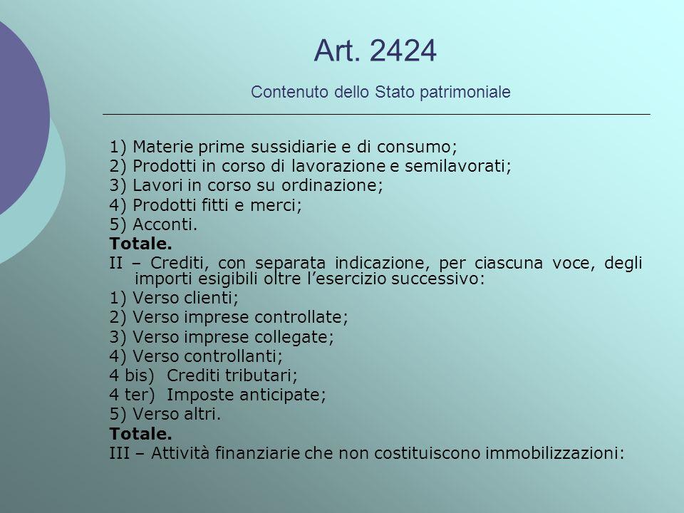 Art. 2424 Contenuto dello Stato patrimoniale 1) Materie prime sussidiarie e di consumo; 2) Prodotti in corso di lavorazione e semilavorati; 3) Lavori