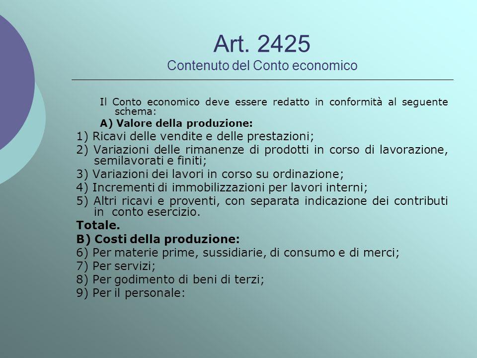 Art. 2425 Contenuto del Conto economico Il Conto economico deve essere redatto in conformità al seguente schema: A) Valore della produzione: 1) Ricavi