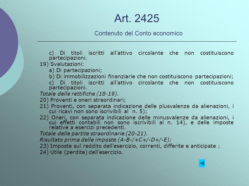 Art. 2425 Contenuto del Conto economico c) Di titoli iscritti allattivo circolante che non costituiscono partecipazioni. 19) Svalutazioni: a) Di parte