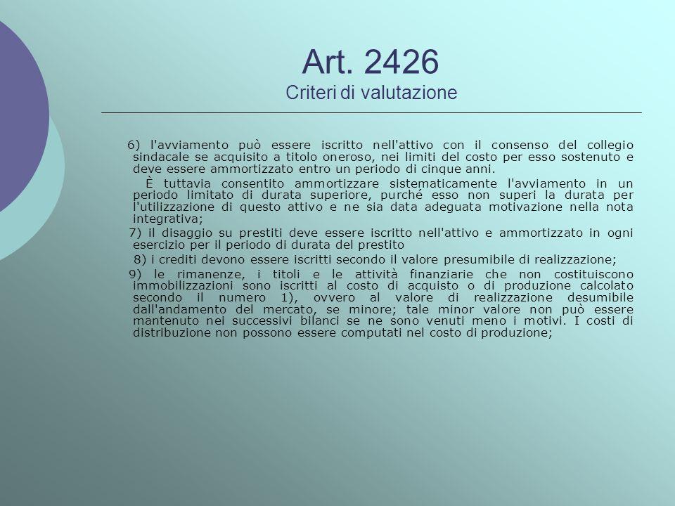 Art. 2426 Criteri di valutazione 6) l'avviamento può essere iscritto nell'attivo con il consenso del collegio sindacale se acquisito a titolo oneroso,