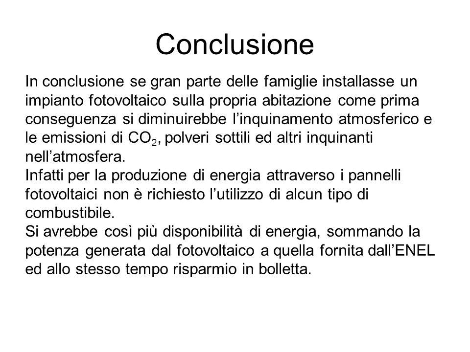 Conclusione In conclusione se gran parte delle famiglie installasse un impianto fotovoltaico sulla propria abitazione come prima conseguenza si diminu