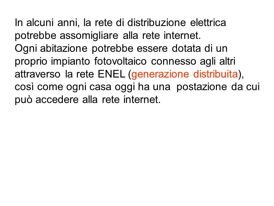In alcuni anni, la rete di distribuzione elettrica potrebbe assomigliare alla rete internet. Ogni abitazione potrebbe essere dotata di un proprio impi